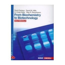 FROM-BIOCHEM-BIOTECH-LDM